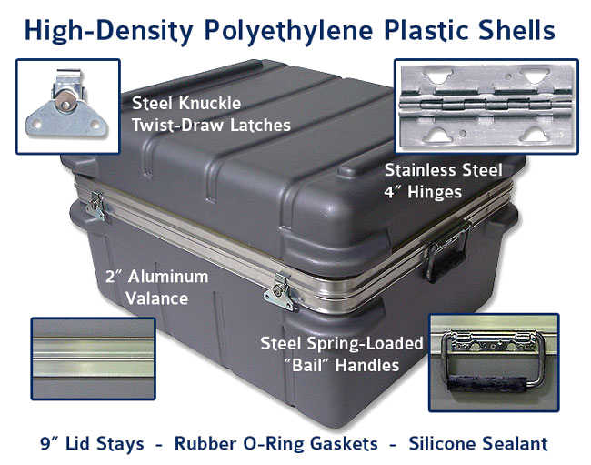 Plastic Shell Shipping Cases